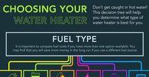 Heater/AC (HVAC)