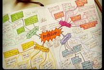 Things I Love - Mind Mapping