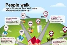 Walking / Walking, Healthy Lifestyle, Infographic