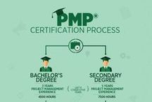 PMI Certifications / PMI Certifications are the most important industry-recognized certifications for project managers.