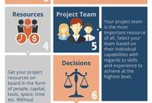 Project Management Facts & Tips / Get motivated with these Facts and Tips. Browse through, bookmark this page, and return regularly for a daily dose of inspiration.