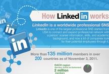 LinkedIn / by Keepoint Ltd.