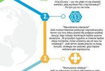 Projekt Przywodztwo / Negocjacje, komunikacja międzykulturowa