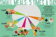 EAT - Meal Planning