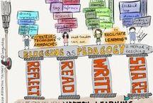 Reading, Literature, Writing / Language and Communication Arts, English / by Debbie Fucoloro