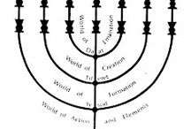Interfaith - Judaism / Judaism, the monotheistic religion originating in the Middle East. This board explains the core beliefs, mythology and vocabulary of Judaism with a view to promoting understanding and tolerance.