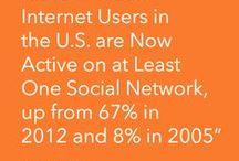 Social Media and Digital Marketing in Food / by Domenick Celentano