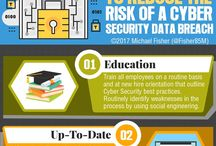 CyberSecurity / Cyber Security, Security and Infosec