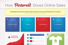 The Interest in Pinterest / A board about Pinterest I'm starting with some of my smart colleagues. / by Kevin Dugan