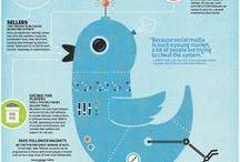 webmktg / Infografiche e contenuti da http://webmarketingmanifesto.blogspot.it/