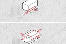 Diagrams | Concepts