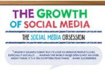 Infographics : Social Media
