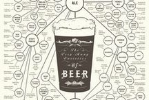 Craft Beer / Craft beers, breweries and beer cocktails around the world. Some I've tasted and visited. Others I hope to someday soon. Food pairings, gifts and gear included.