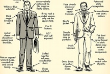 Work Attire: Male / Suggested apparel for men in the workplace.