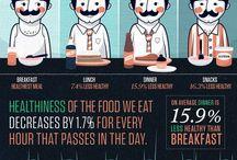 Infographics / by Janey Nachampasak