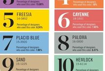Color Trends / Color trend ideas and the latest from Pantone for what's trending for colors in fashion and home decor.