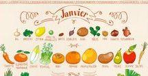 Fruits & légumes HIVER / Parce qu'il est important de respecter la saisonnalité des produits, vous trouverez ici des recettes à base de fruits et légumes d'hiver :)