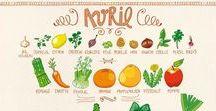 Fruits & légumes PRINTEMPS / Parce qu'il est important de respecter la saisonnalité des produits, vous trouverez ici des recettes à base de fruits et légumes de printemps :)