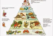 Clean Eat & Food & Snacks / Temiz beslenme, sağlıklı atıştırmalıklar, detokslar, içecekler