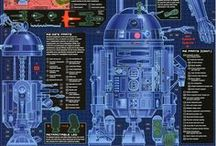 "R2-D2 / R2-D2 (called ""R2"" for short and phonetically spelled ""Artoo-Detoo"".) / by Hastings Entertainment"