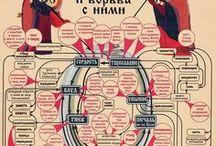 Православный катехизис. Инфографика