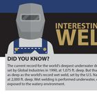 Welding Facts / Facts about welding