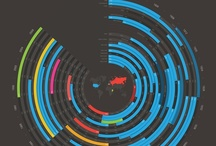 UX /// Data Visualization / by Marco Fernandez