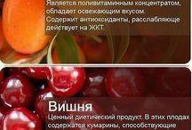 Еда разное витамины/минералы/рекомендации