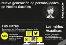 Infografías / web 2.0 y bibliotecas / by Biblioteca Universidad de Alicante
