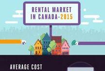 Infographics /  Infographics we ♥ / by RentSeeker.ca