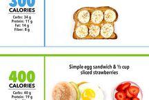 High calories food