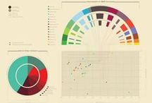Infographics / by Marlen Promann