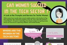 Women and Technology / Women who write about technology share their favorite tech posts. No spam please. You may share your own posts or others. If you are a women who writes primarily about technology, you may join this group board, please email michele@scrapsofygeeklife.com & include a link to your blog & Pinterest account. All spam will be removed. Only link to original posts. You may pin directly to your blog home page once.  / by Michele McGraw, Scraps of My Geek Life