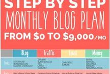 **Blogging ~ Ideas & Plans** / This board contains pins related to planning blog content.