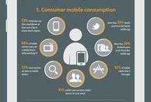 Mobile Phone: Social Media   Infofgraphics / Social media on mobile phones #SocialMedia #MobilePhones #Infographics