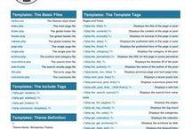 Cool Wordpress Tipps