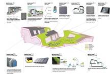 MXM - Architectural Representation