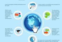 E-learning / e-learning methodology and instructional design