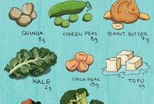 healthy diet / by kar slam