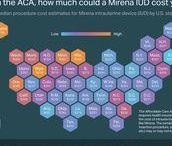 IUD Fun Facts / Quick and easy infographics that tell you about IUD costs, FAQs, side effects, and fun facts!