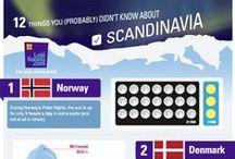 Travel in Scandinavia