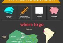 Ecuador - Equateur / Ecuador - Vaccines, recommendations and medication for travel to Ecuador. | Vaccins, conseils, médicaments pour voyager à l'Equateur - La Clinique Santé Voyage
