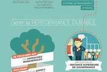best of infographics / Inspiring Infographics for dummies and professional designers.