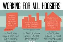 Indiana Stats