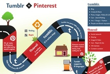 Tumblr Infographic / by Verba Creative