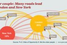Cities of Opportunity / Taking the pulse of 30 cities at the heart of the world's economy and culture