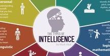 Psychology / A collection of information related to psychology