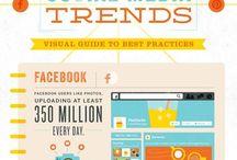 Media / Social Media / Marketing