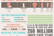 MINIMALISM | ZERO WASTE / Better Living with Less Materialism and More Life Opportunities