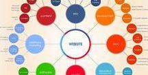 Digital Marketing / Vantage Webtech provide all digital marketing services like SEO, Brand promotion & PPC Ads.